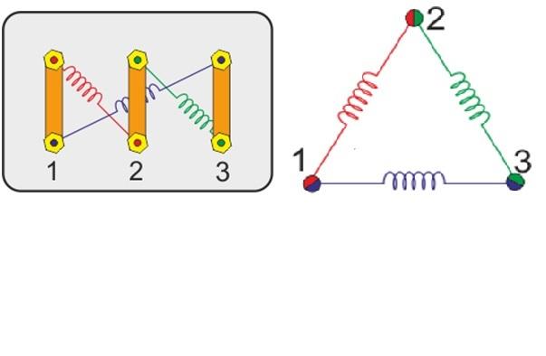 delta-conect